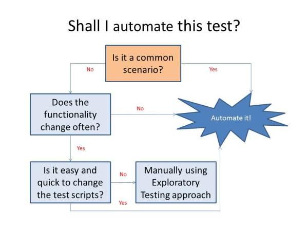AutomateSummary